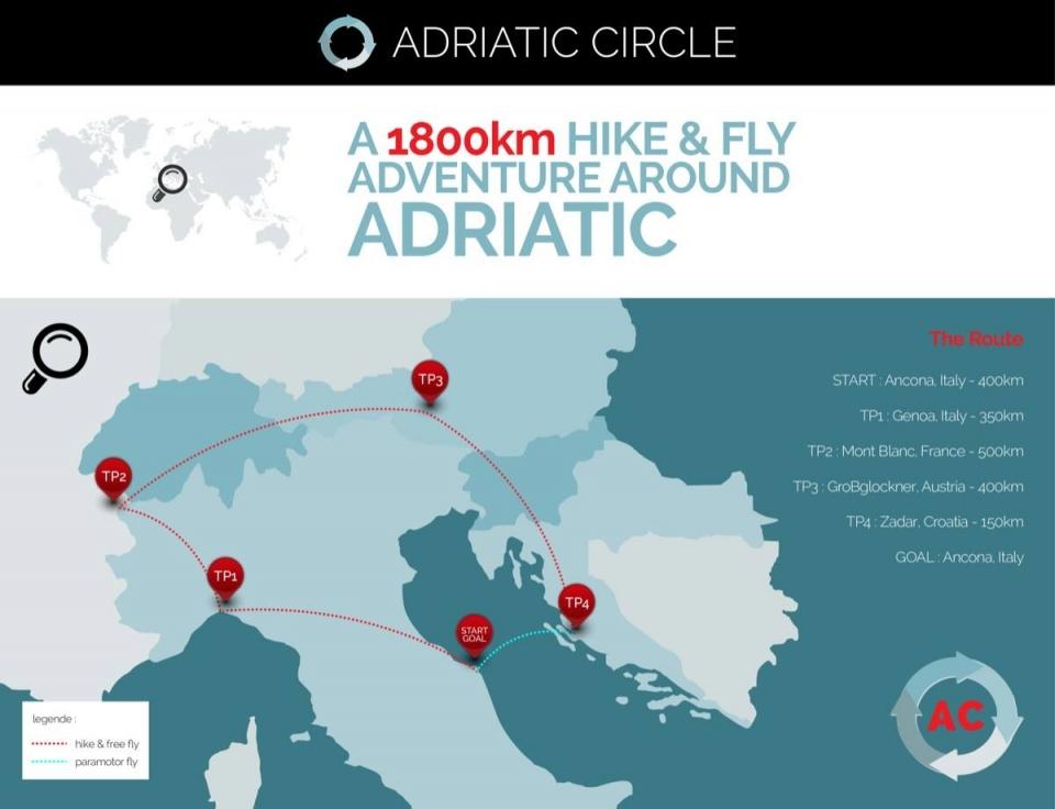 The Adriatic Circle